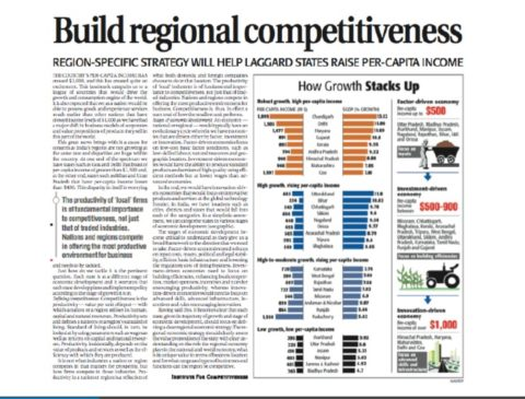 Assessing India's Competitiveness