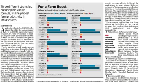 Boosting Farm Performance
