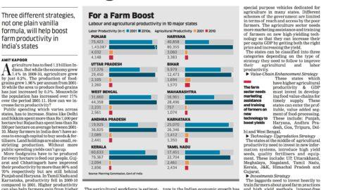 Boosting Farm Performance