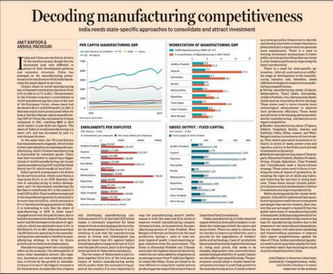 Decoding Manufacturing Competitiveness