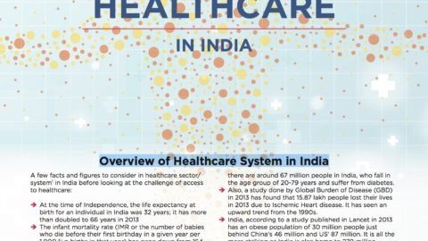 Increasing access to healthcare in India