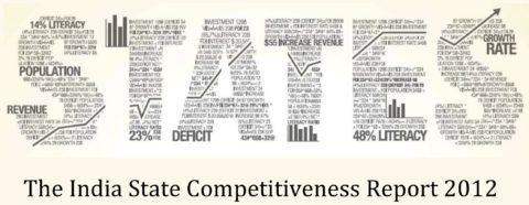 State Competitiveness Report 2012